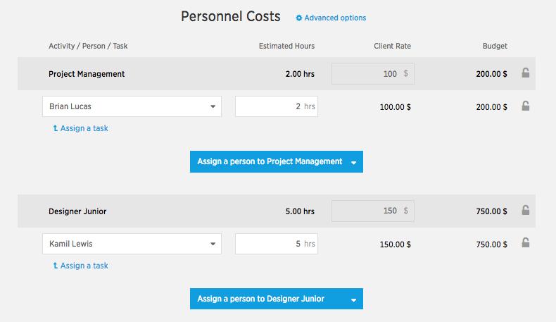 Personel costs