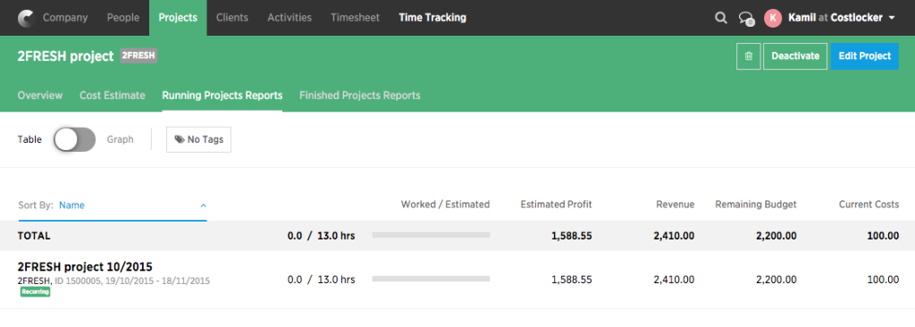Recurring project-template-reports